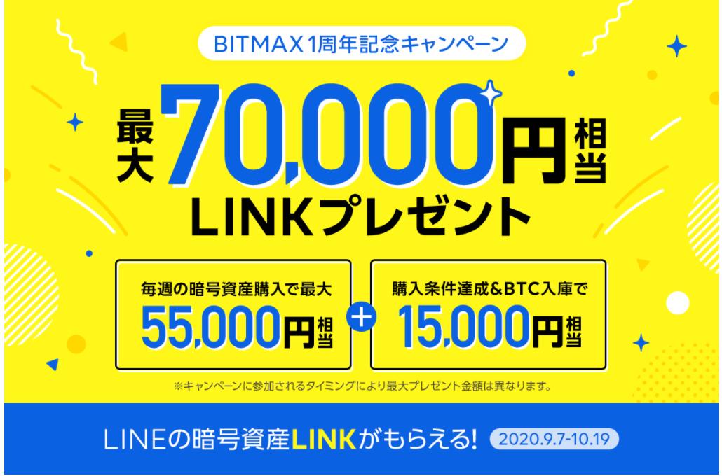 【仮想通貨】BITMAXキャンペーンを使ってノーリスクで3万円稼ぐ方法